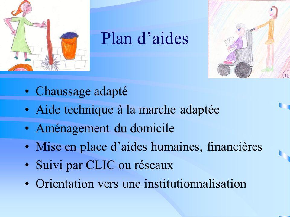 Plan d'aides Chaussage adapté Aide technique à la marche adaptée