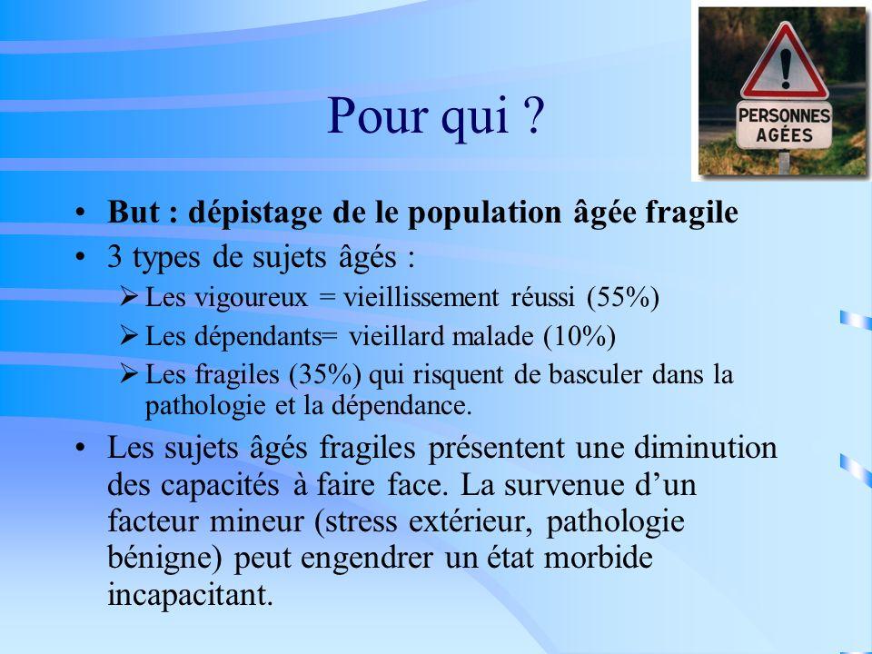 Pour qui But : dépistage de le population âgée fragile