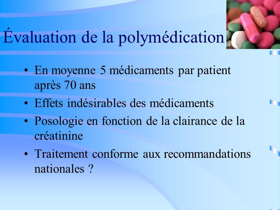Évaluation de la polymédication