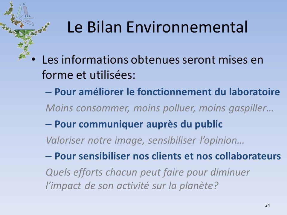 Le Bilan Environnemental
