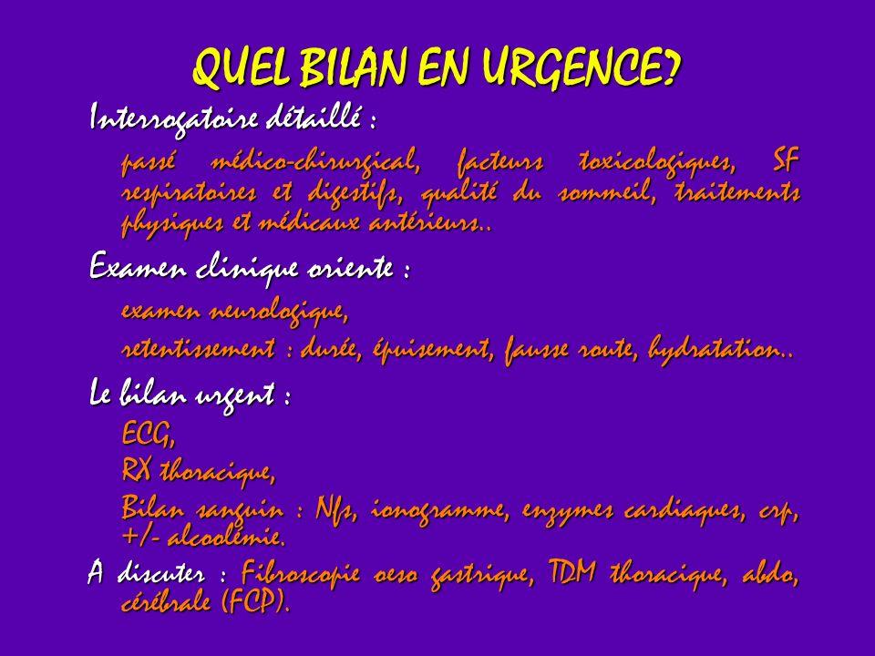 QUEL BILAN EN URGENCE Interrogatoire détaillé :