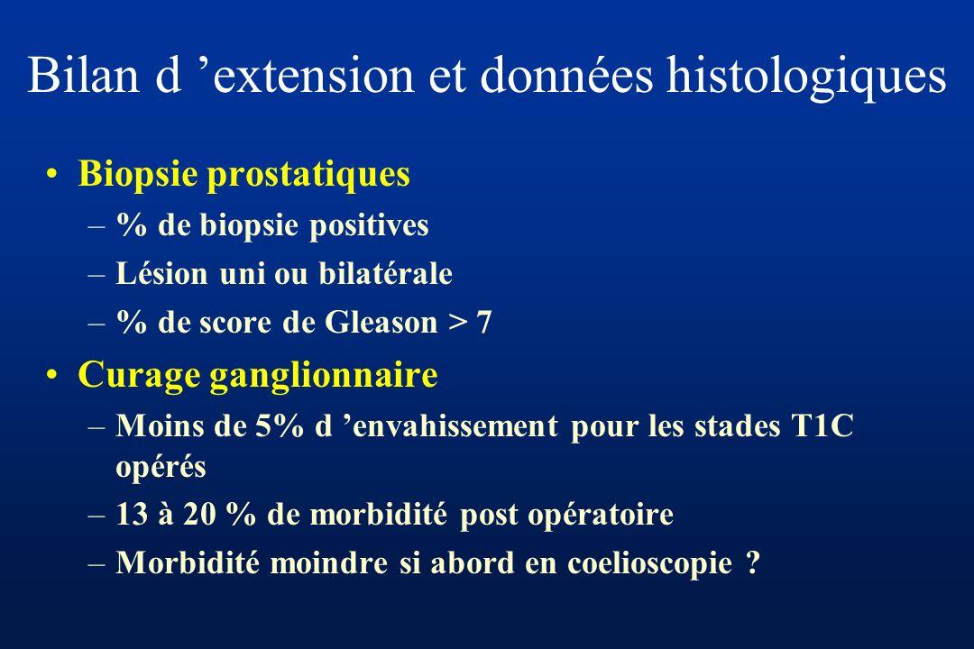 Bilan d 'extension et données histologiques