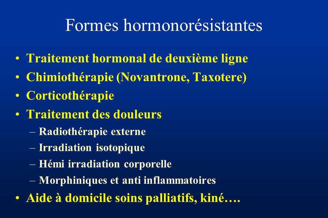 Formes hormonorésistantes