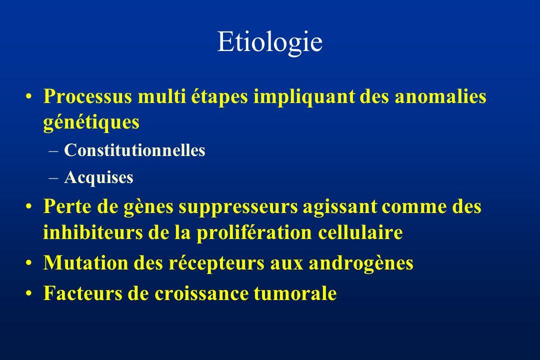 Etiologie Processus multi étapes impliquant des anomalies génétiques