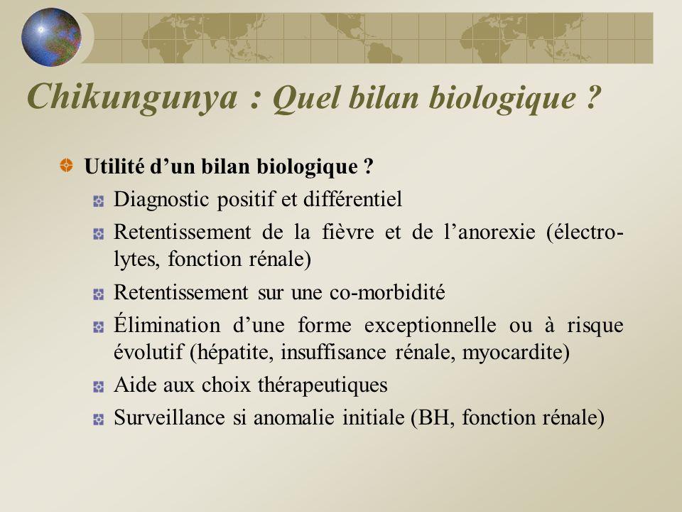 Chikungunya : Quel bilan biologique