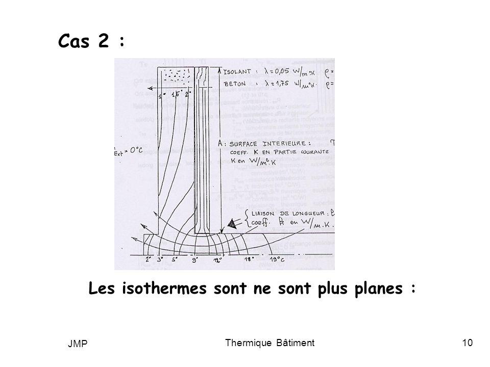 Cas 2 : Les isothermes sont ne sont plus planes : JMP
