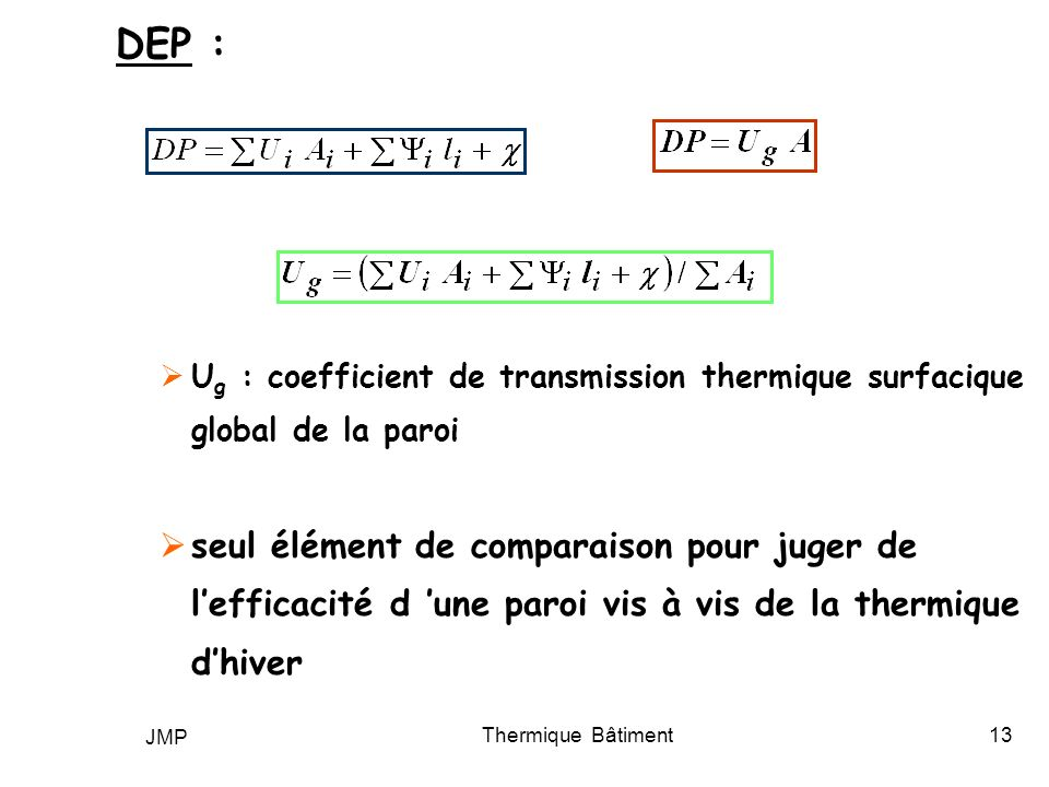 DEP : Ug : coefficient de transmission thermique surfacique global de la paroi.