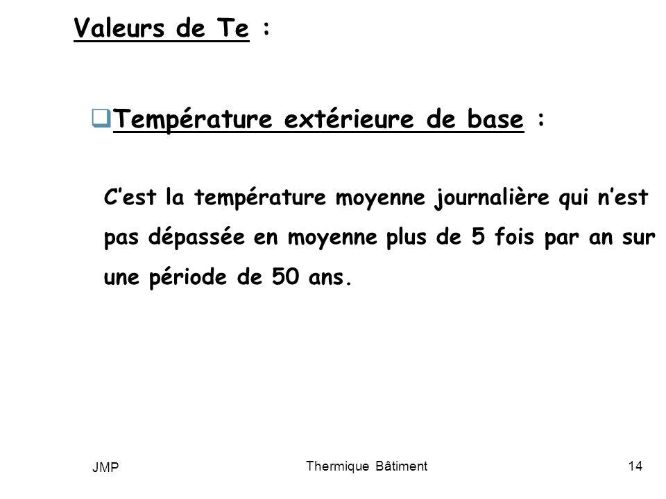 Température extérieure de base :