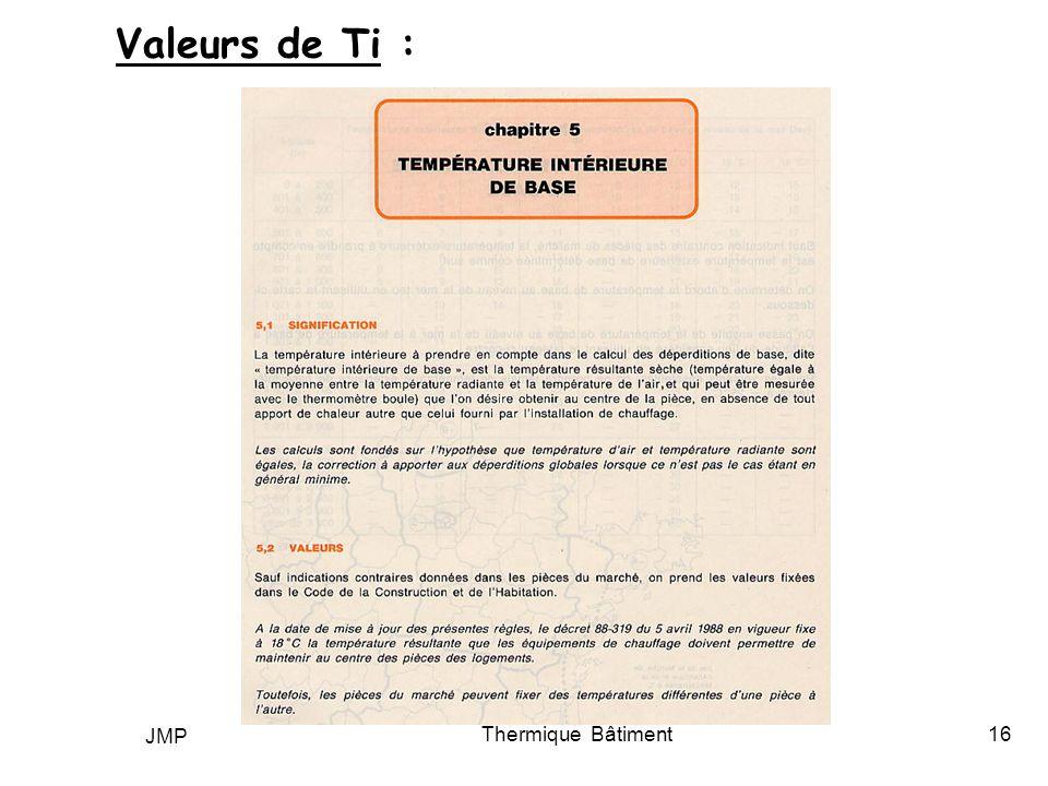 Valeurs de Ti : JMP Thermique Bâtiment