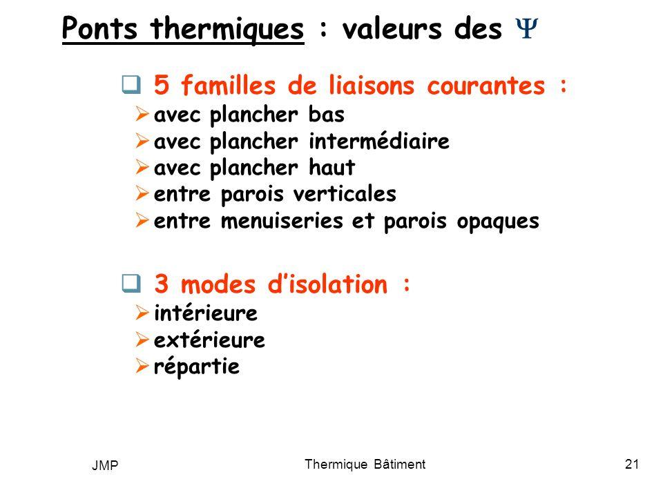 Ponts thermiques : valeurs des 