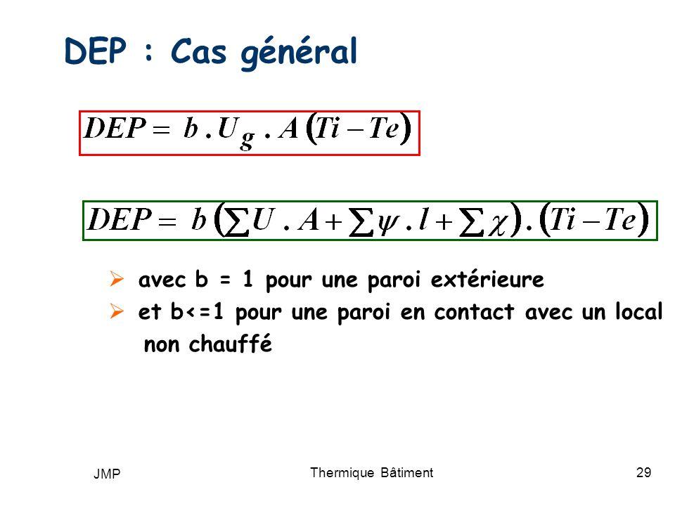 DEP : Cas général avec b = 1 pour une paroi extérieure