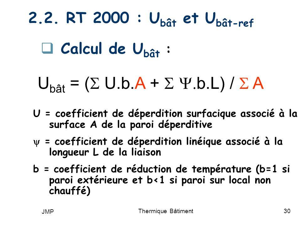 Ubât = (S U.b.A + S Y.b.L) / S A 2.2. RT 2000 : Ubât et Ubât-ref