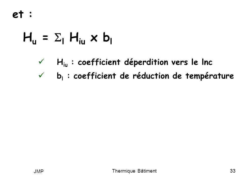 Hu = l Hiu x bl et : Hiu : coefficient déperdition vers le lnc