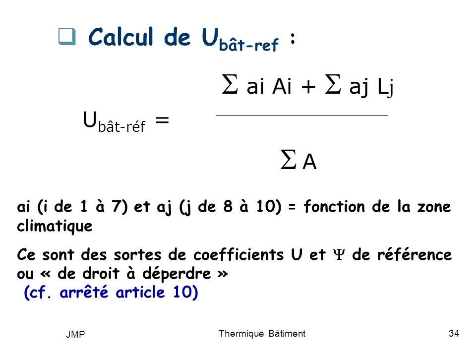 Calcul de Ubât-ref : S ai Ai +  aj Lj Ubât-réf = S A