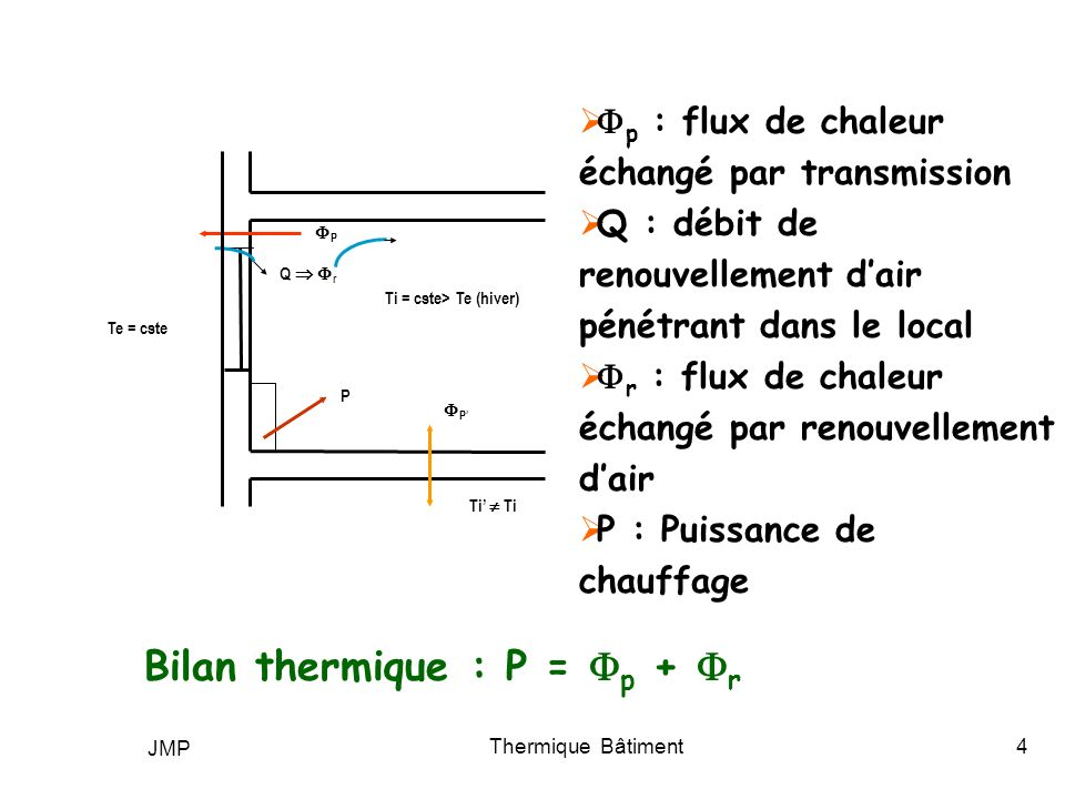 Bilan thermique : P = p + r