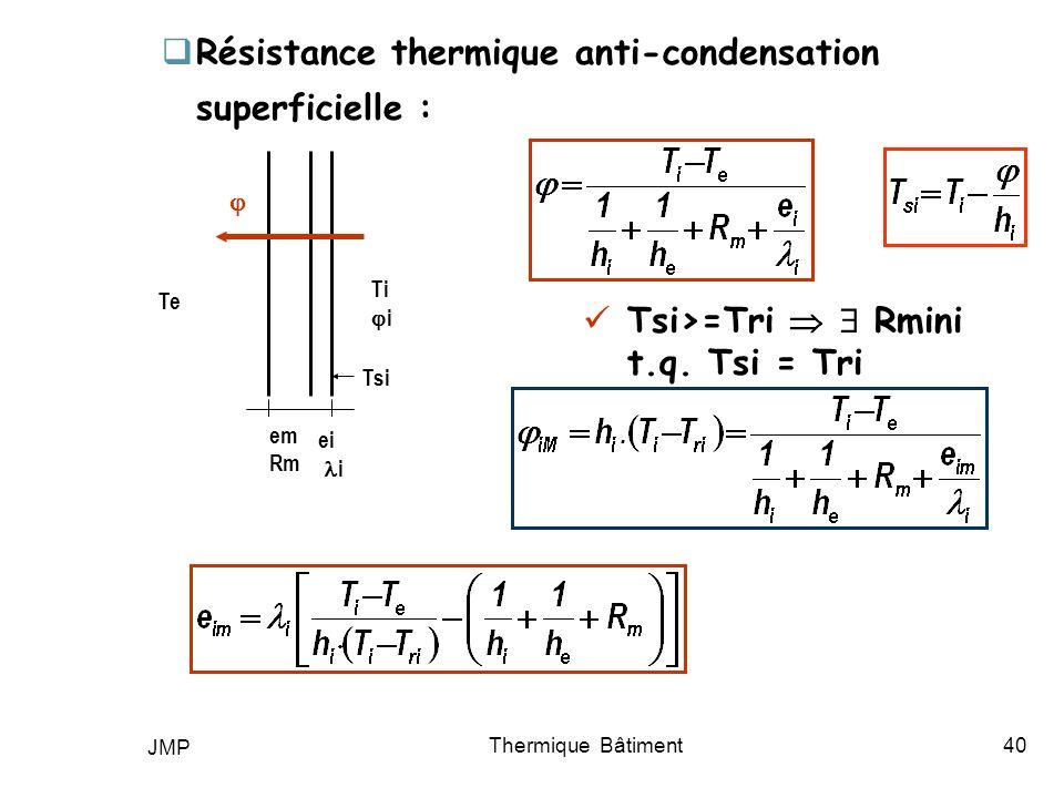 Résistance thermique anti-condensation superficielle :