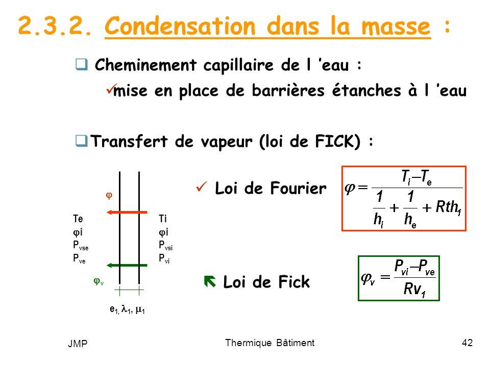 2.3.2. Condensation dans la masse :