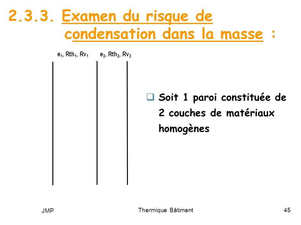 2.3.3. Examen du risque de condensation dans la masse :