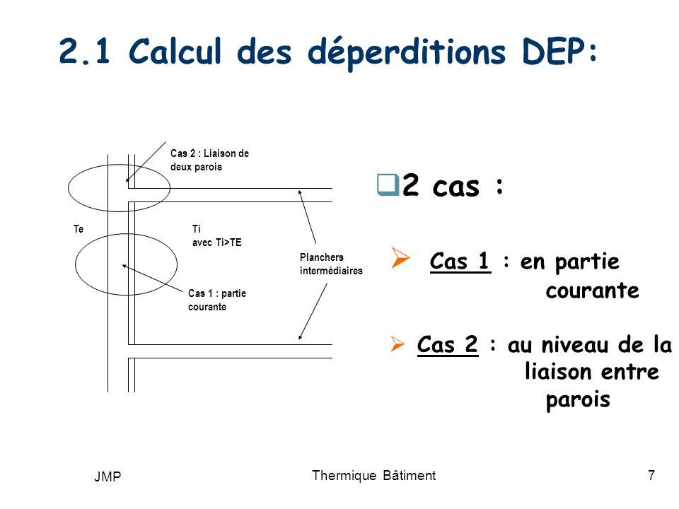 2.1 Calcul des déperditions DEP: