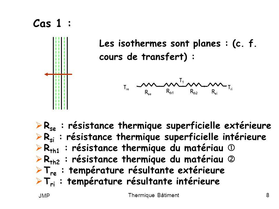 Cas 1 : Les isothermes sont planes : (c. f. cours de transfert) :