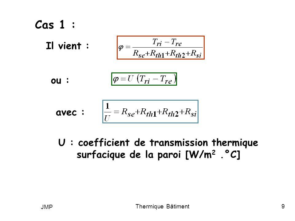 Thermique b timent bilan thermique d hiver ppt video online t l charger - Coefficient de conduction thermique ...