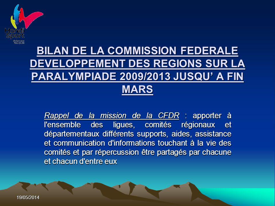 BILAN DE LA COMMISSION FEDERALE DEVELOPPEMENT DES REGIONS SUR LA PARALYMPIADE 2009/2013 JUSQU' A FIN MARS