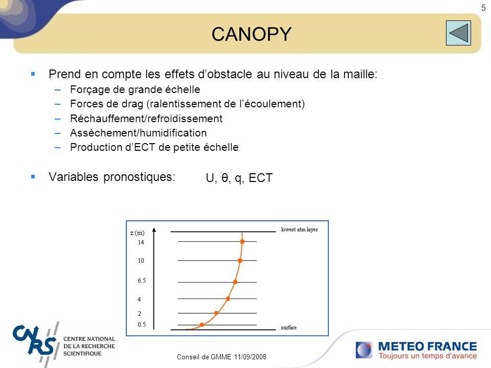 CANOPY Prend en compte les effets d'obstacle au niveau de la maille: