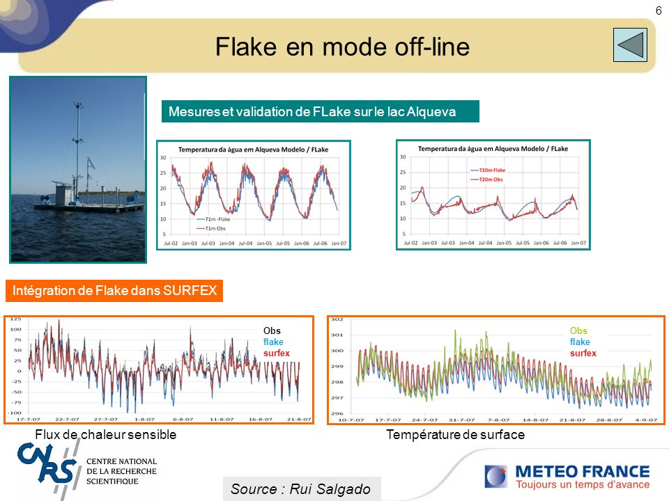 Flake en mode off-line Source : Rui Salgado