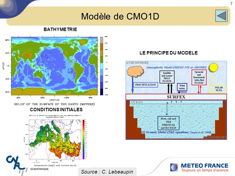 Modèle de CMO1D Source : C. Lebeaupin BATHYMETRIE