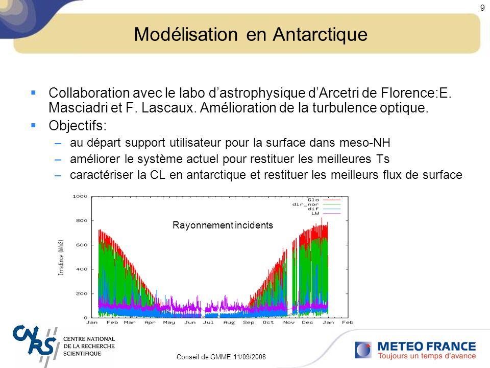 Modélisation en Antarctique