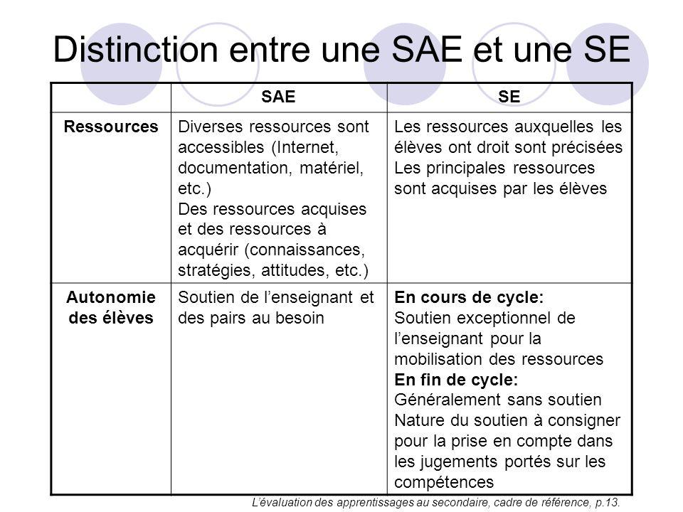 Distinction entre une SAE et une SE