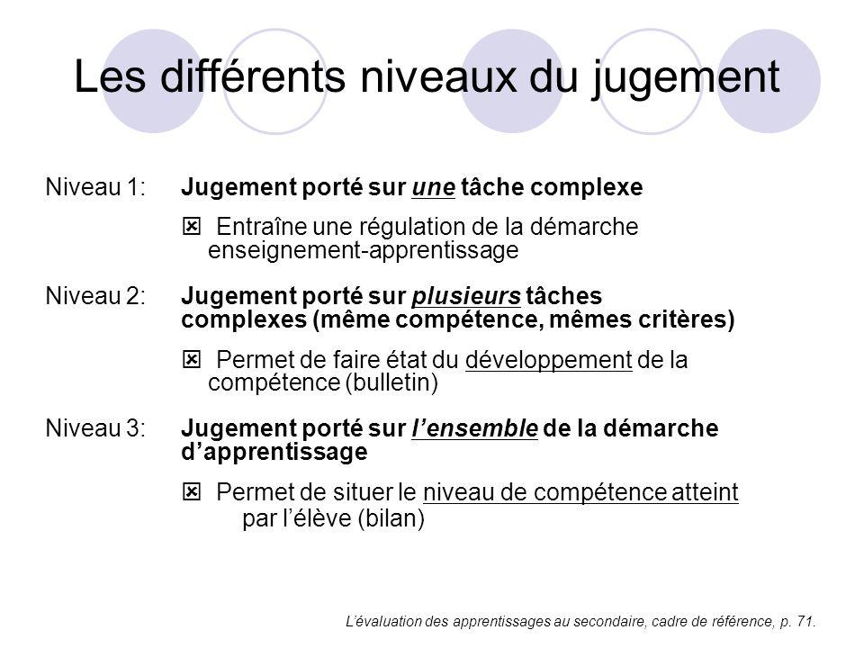 Les différents niveaux du jugement