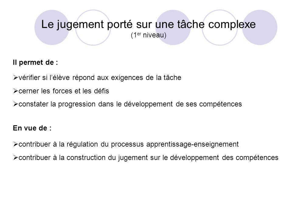 Le jugement porté sur une tâche complexe (1er niveau)