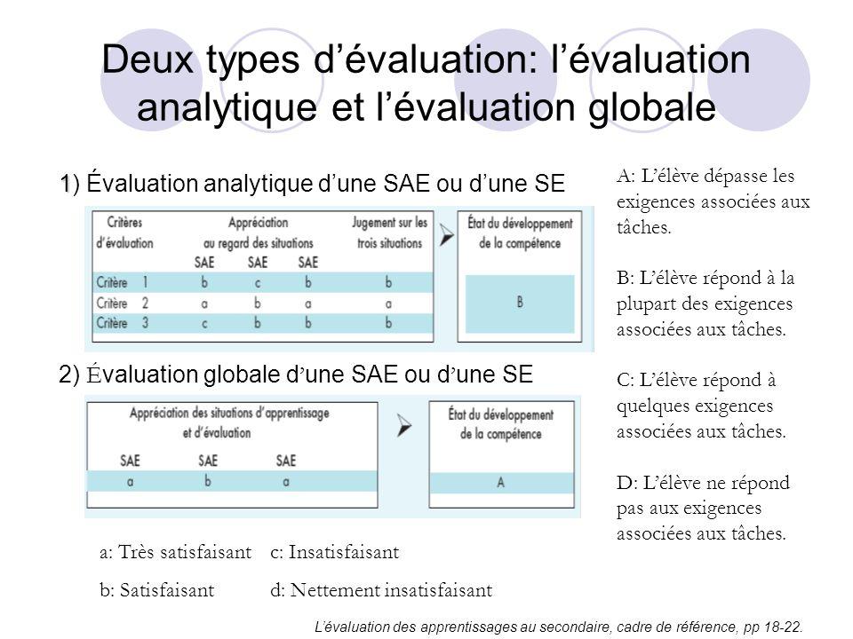 Deux types d'évaluation: l'évaluation analytique et l'évaluation globale