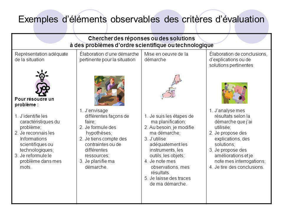 Exemples d'éléments observables des critères d'évaluation