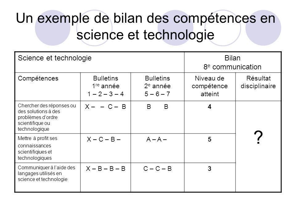 Un exemple de bilan des compétences en science et technologie