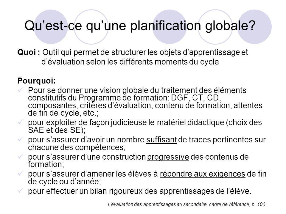 Qu'est-ce qu'une planification globale