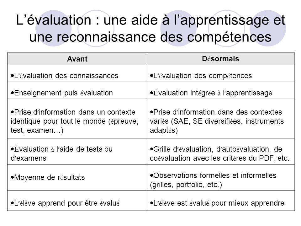 L'évaluation : une aide à l'apprentissage et une reconnaissance des compétences