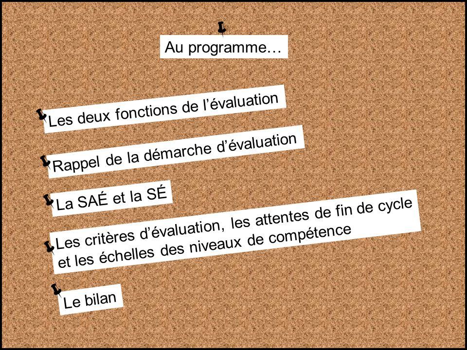 Au programme… Les deux fonctions de l'évaluation. Rappel de la démarche d'évaluation. La SAÉ et la SÉ.