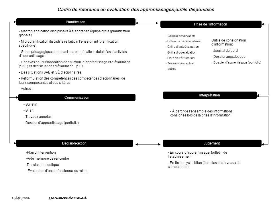 Cadre de référence en évaluation des apprentissages;outils disponibles