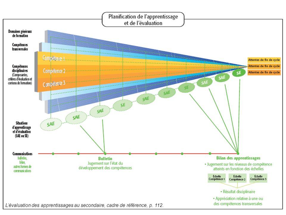 L'évaluation des apprentissages au secondaire, cadre de référence, p