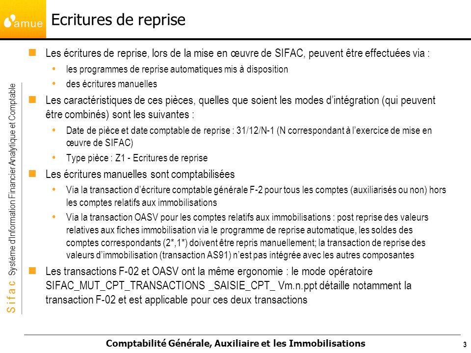 Ecritures de reprise Les écritures de reprise, lors de la mise en œuvre de SIFAC, peuvent être effectuées via :