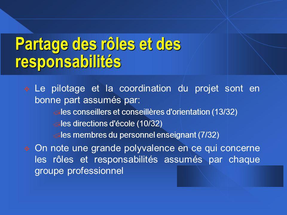 Partage des rôles et des responsabilités