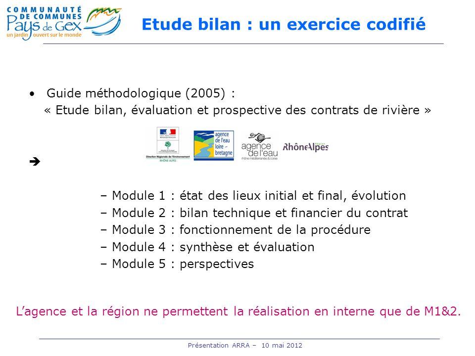 Etude bilan : un exercice codifié