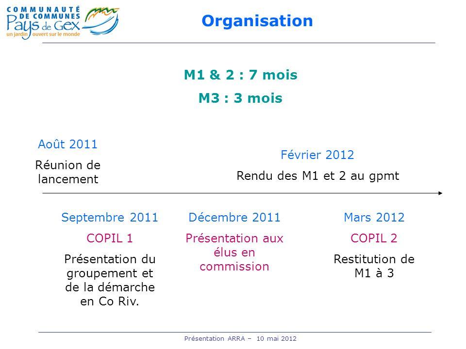 Organisation M1 & 2 : 7 mois M3 : 3 mois Août 2011