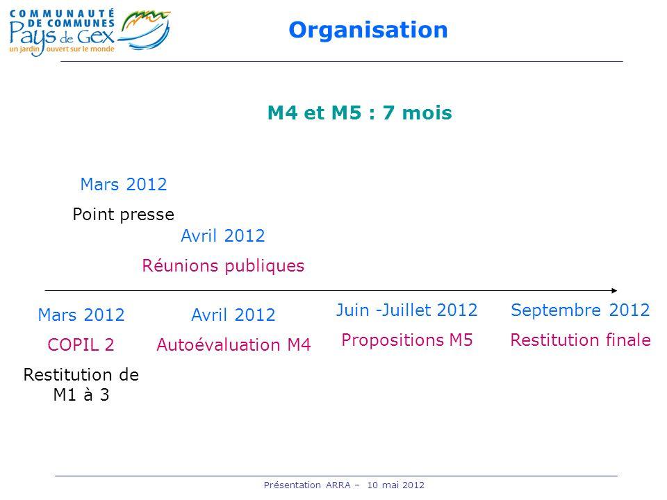 Présentation ARRA – 10 mai 2012