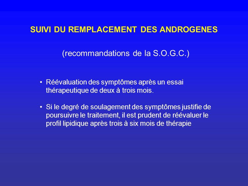 SUIVI DU REMPLACEMENT DES ANDROGENES