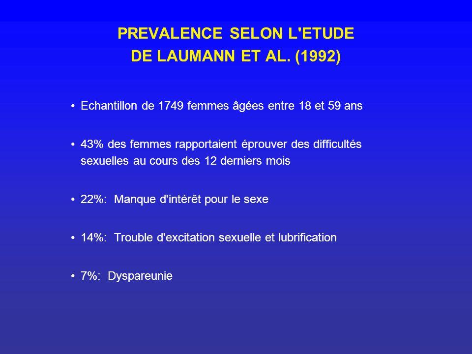 PREVALENCE SELON L ETUDE DE LAUMANN ET AL. (1992)
