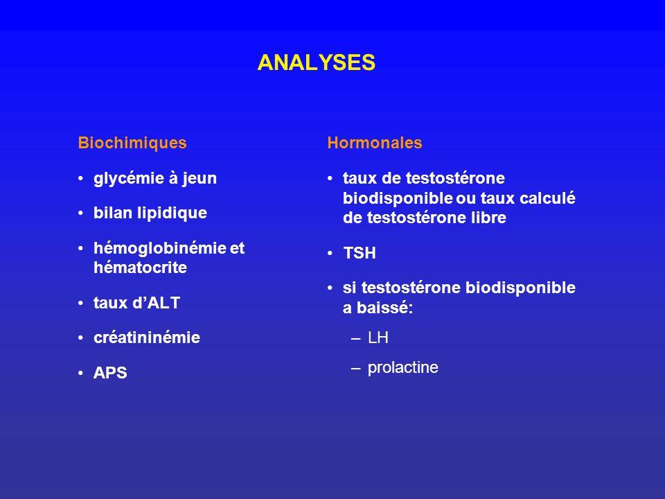 ANALYSES Biochimiques Hormonales glycémie à jeun