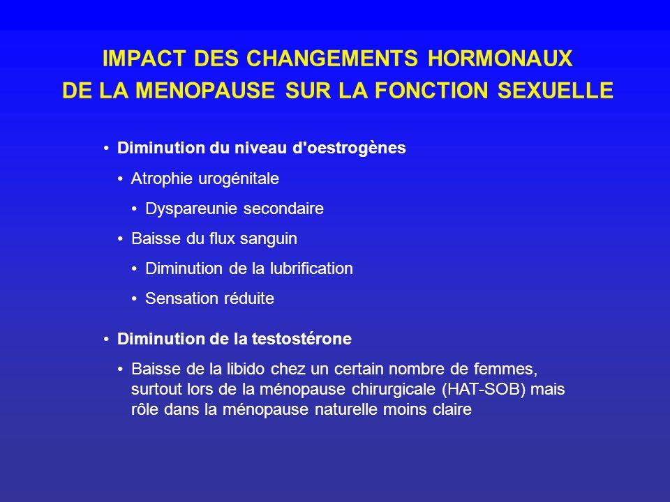IMPACT DES CHANGEMENTS HORMONAUX DE LA MENOPAUSE SUR LA FONCTION SEXUELLE